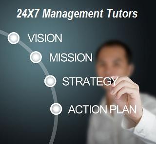 Business Management Assignment Help