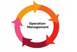 operations management assignment help ask assignment help operations management assignment help
