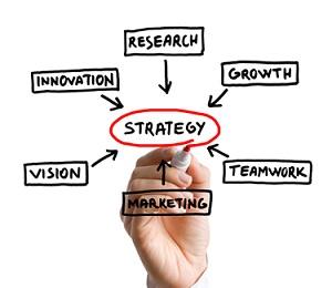 basics of strategic management
