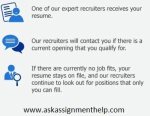 askassignmenthelp apply