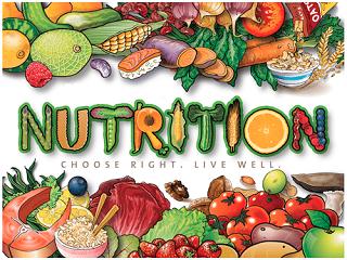 nutrition exam help canada