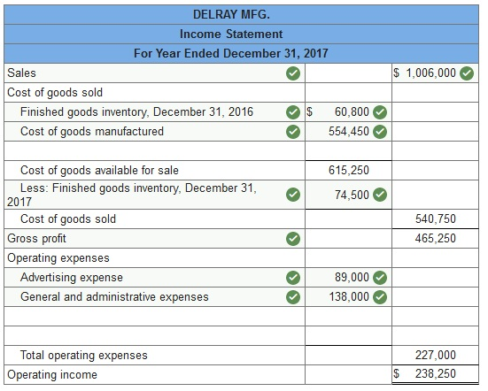 Prepare an income statement for Delray Mfg