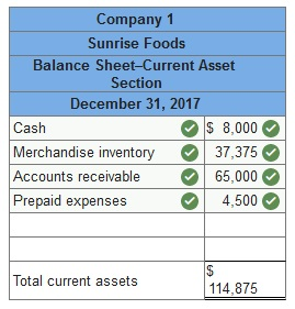 Current assets for two different companies at fiscal year-end 2017 are listed here
