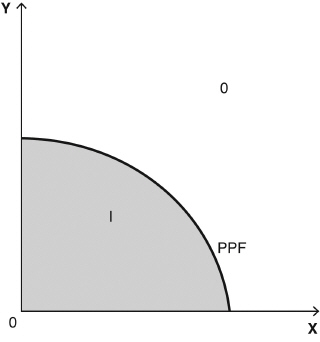 Principles of Microeconomics Chapter 2 Q1