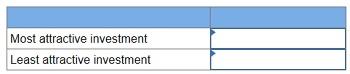 intermediate accounting chapter 14 q1