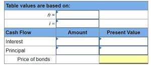 intermediate accounting chapter 14 q3